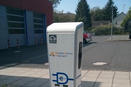 Stationsfoto Hauptstraße StadtWerke Rösrath GmbH 2